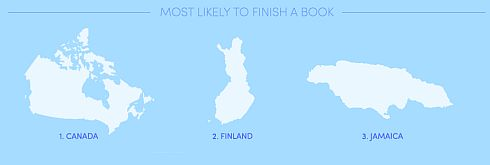 Reading by Country - Finishing The Book