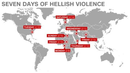 Seven Days of Hellish Violence